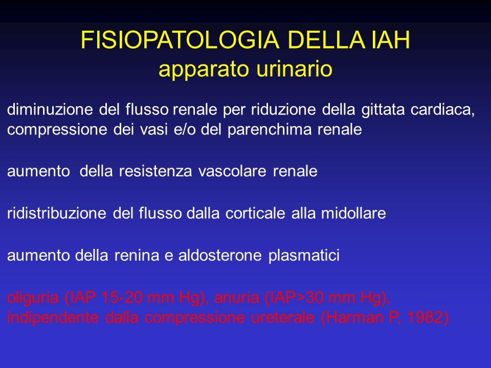 FISIOPATOLOGIA DELLA IAH