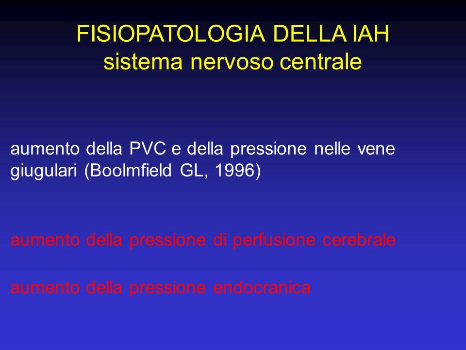 FISIOPATOLOGIA DELLA IAH sistema nervoso centrale