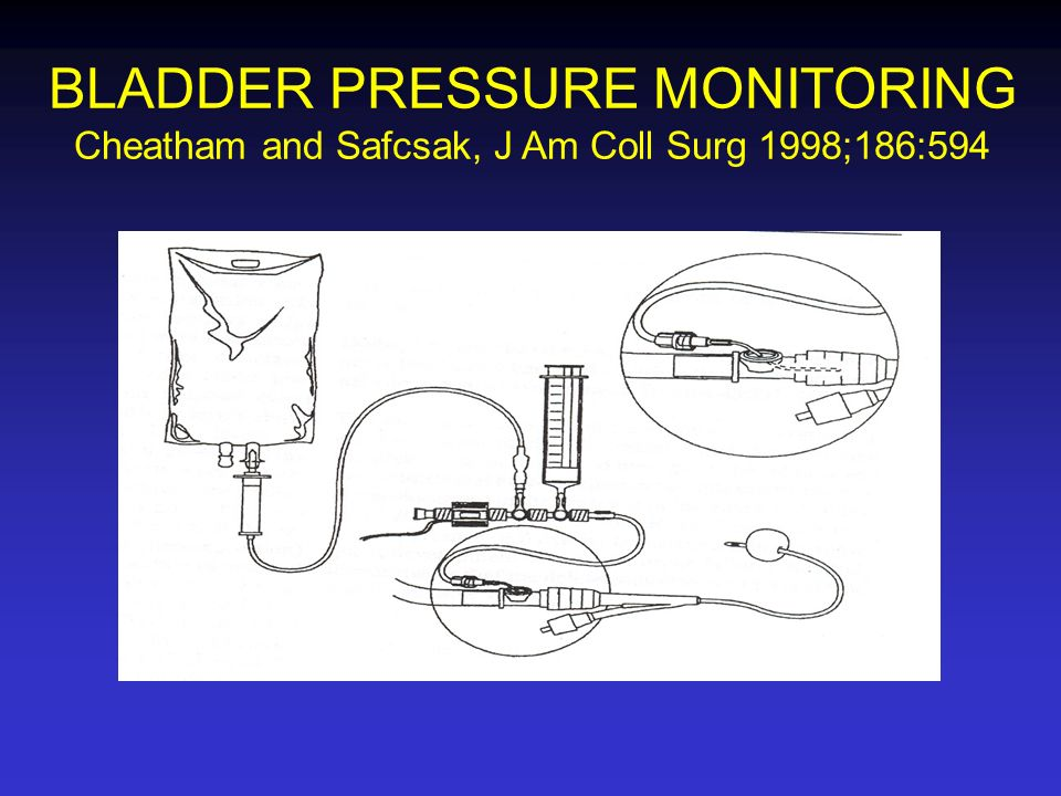 BLADDER PRESSURE MONITORING