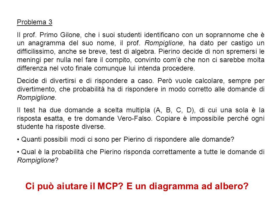 Ci può aiutare il MCP E un diagramma ad albero