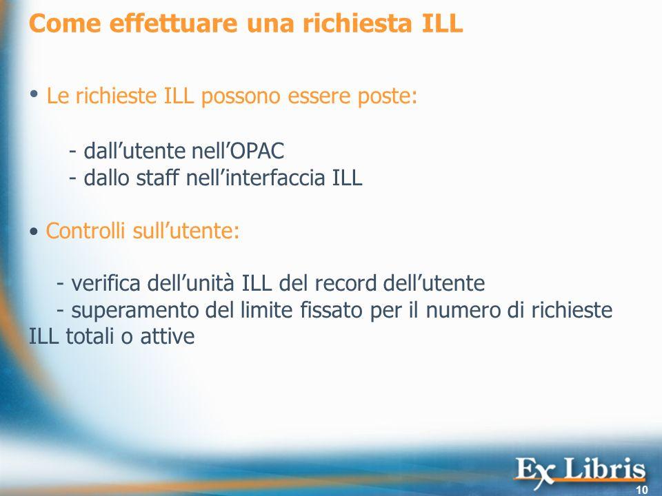 Le richieste ILL possono essere poste: