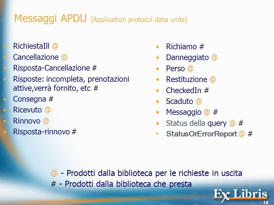 Messaggi APDU (Application protocol data units)