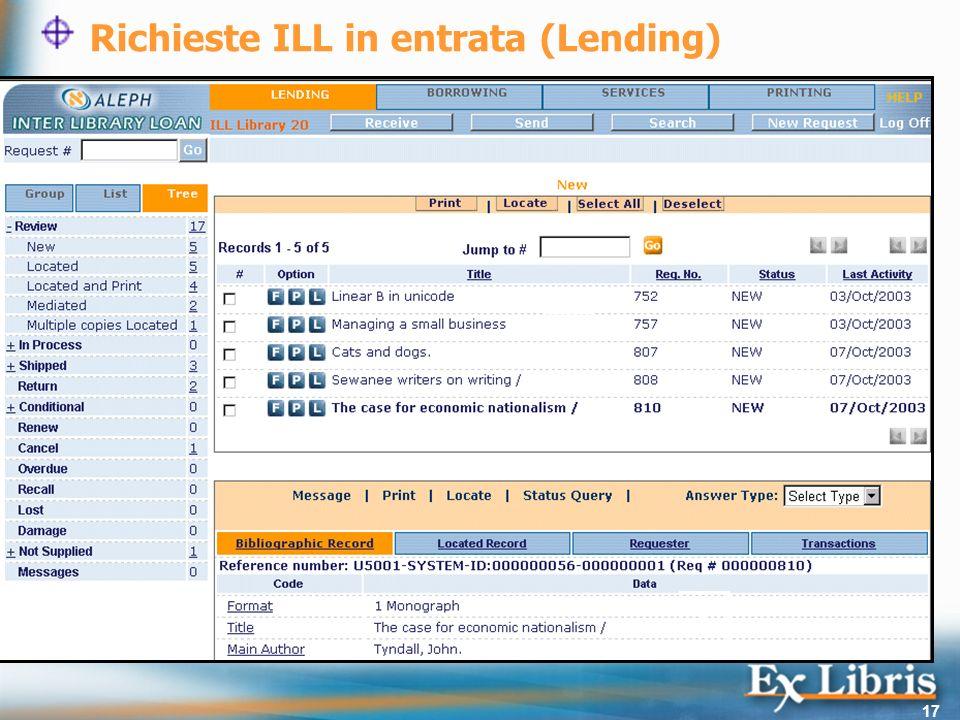 Richieste ILL in entrata (Lending)