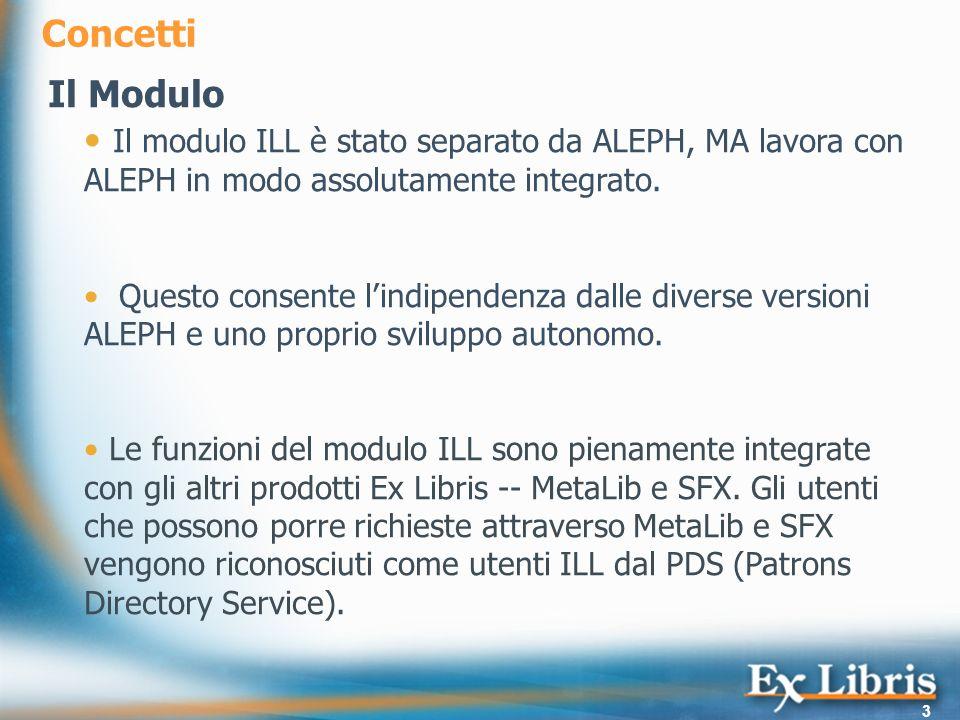 Concetti Il Modulo. Il modulo ILL è stato separato da ALEPH, MA lavora con ALEPH in modo assolutamente integrato.