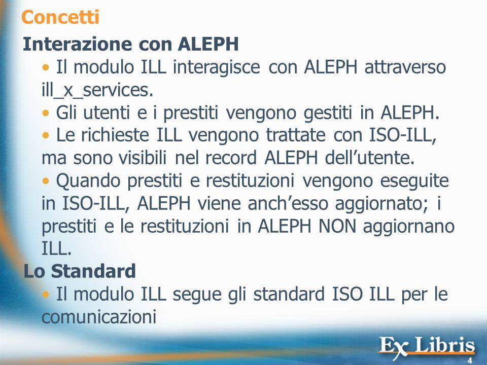 Concetti Interazione con ALEPH. Il modulo ILL interagisce con ALEPH attraverso ill_x_services. Gli utenti e i prestiti vengono gestiti in ALEPH.