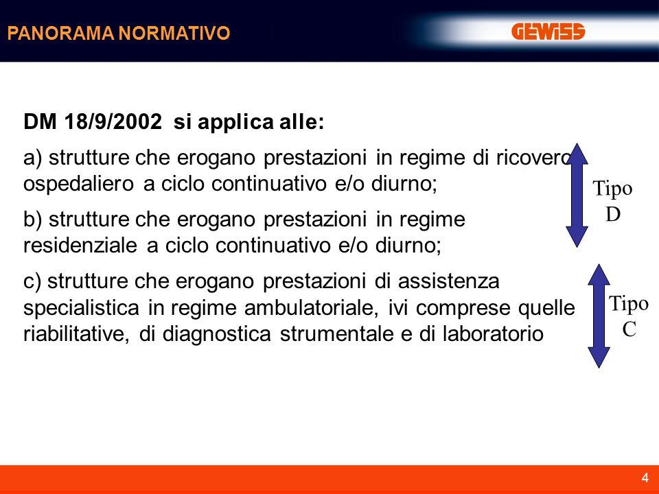 PANORAMA NORMATIVO DM 18/9/2002 si applica alle: