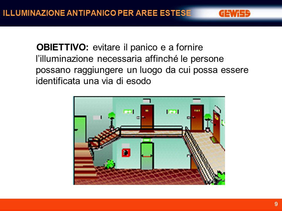 ILLUMINAZIONE ANTIPANICO PER AREE ESTESE