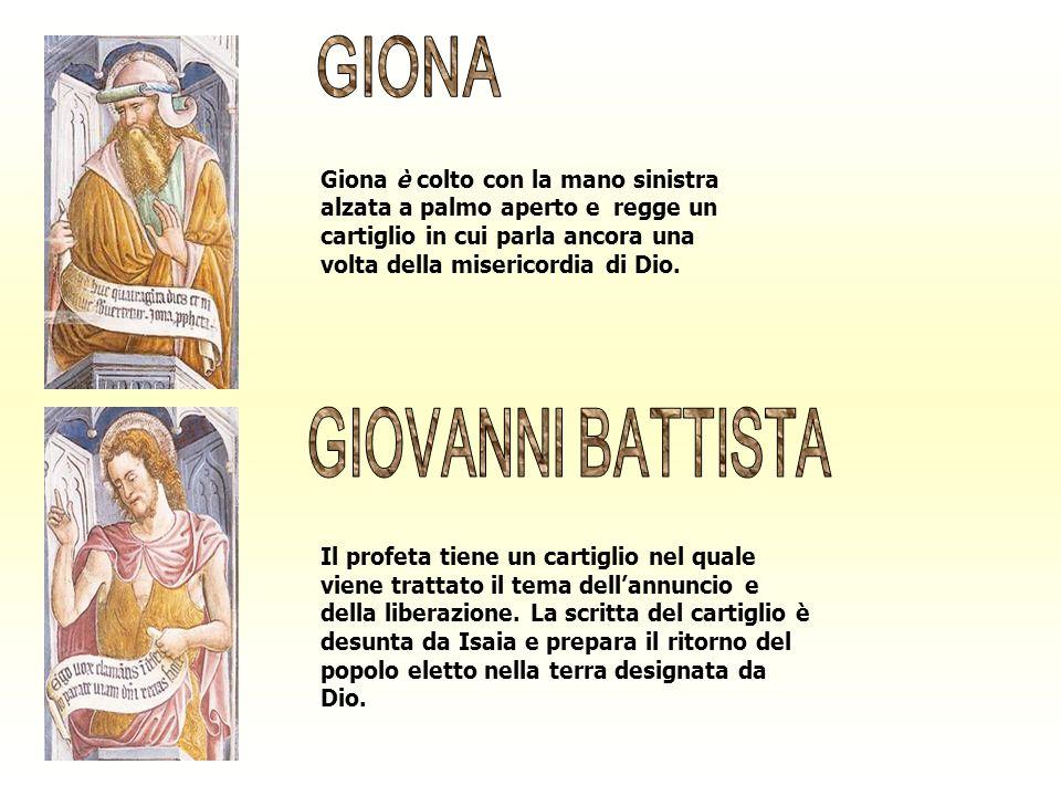 GIONA GIOVANNI BATTISTA