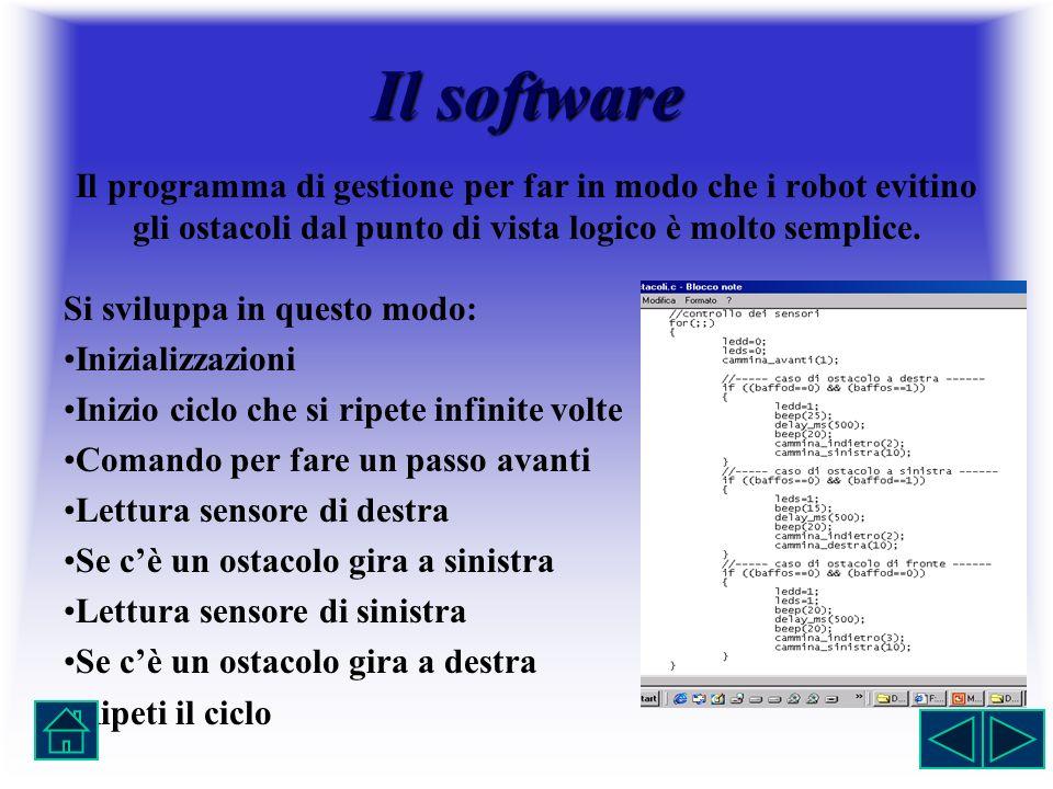 Il software Il programma di gestione per far in modo che i robot evitino gli ostacoli dal punto di vista logico è molto semplice.