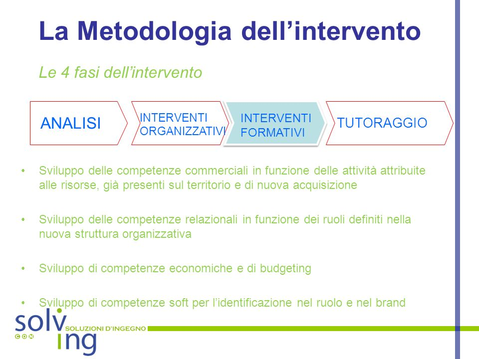 La Metodologia dell'intervento