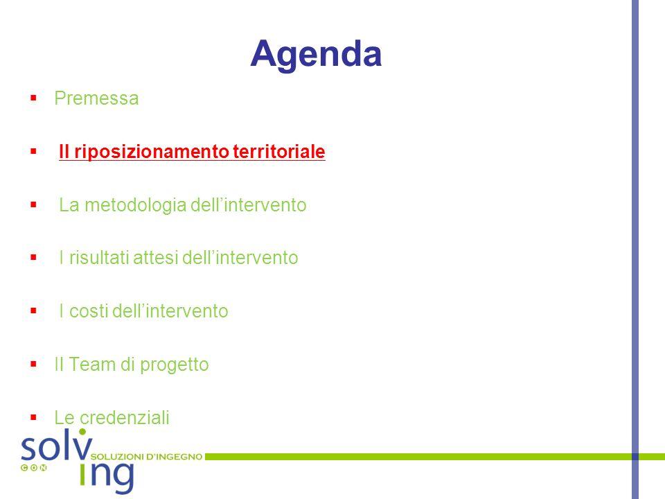 Agenda Premessa Il riposizionamento territoriale