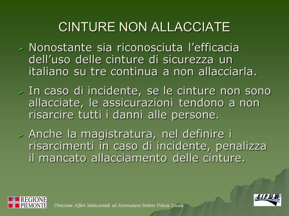CINTURE NON ALLACCIATE