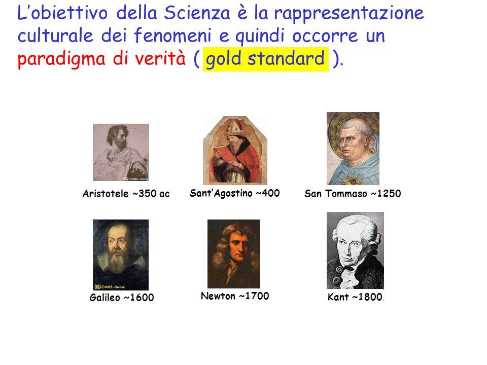 L'obiettivo della Scienza è la rappresentazione
