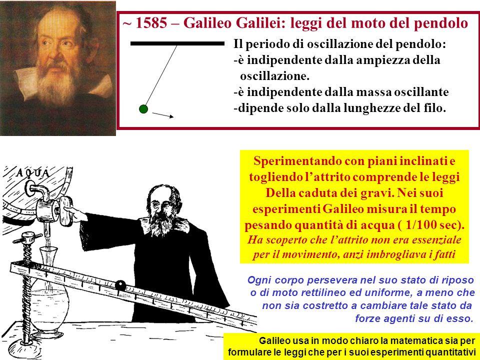~ 1585 – Galileo Galilei: leggi del moto del pendolo