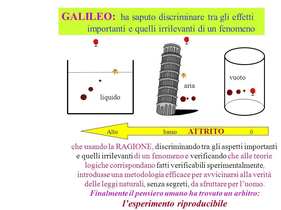 GALILEO: ha saputo discriminare tra gli effetti