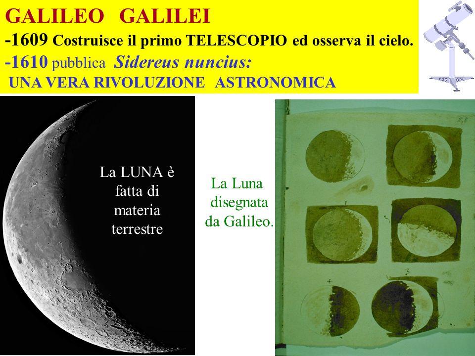 GALILEO GALILEI -1609 Costruisce il primo TELESCOPIO ed osserva il cielo. -1610 pubblica Sidereus nuncius: