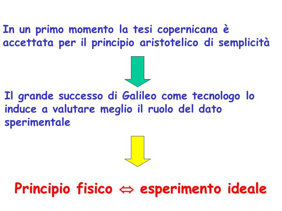 Principio fisico  esperimento ideale