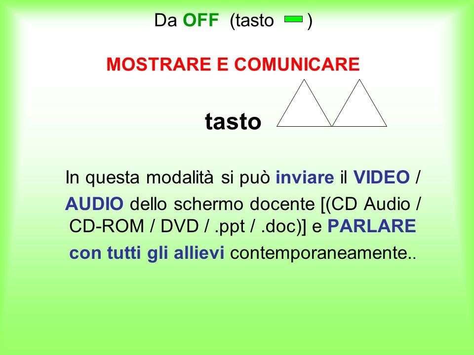 Da OFF (tasto ) MOSTRARE E COMUNICARE tasto