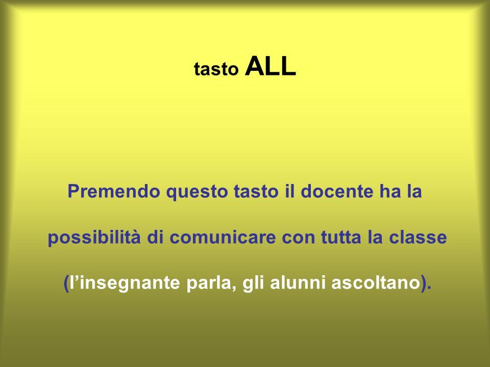 tasto ALL Premendo questo tasto il docente ha la possibilità di comunicare con tutta la classe (l'insegnante parla, gli alunni ascoltano).