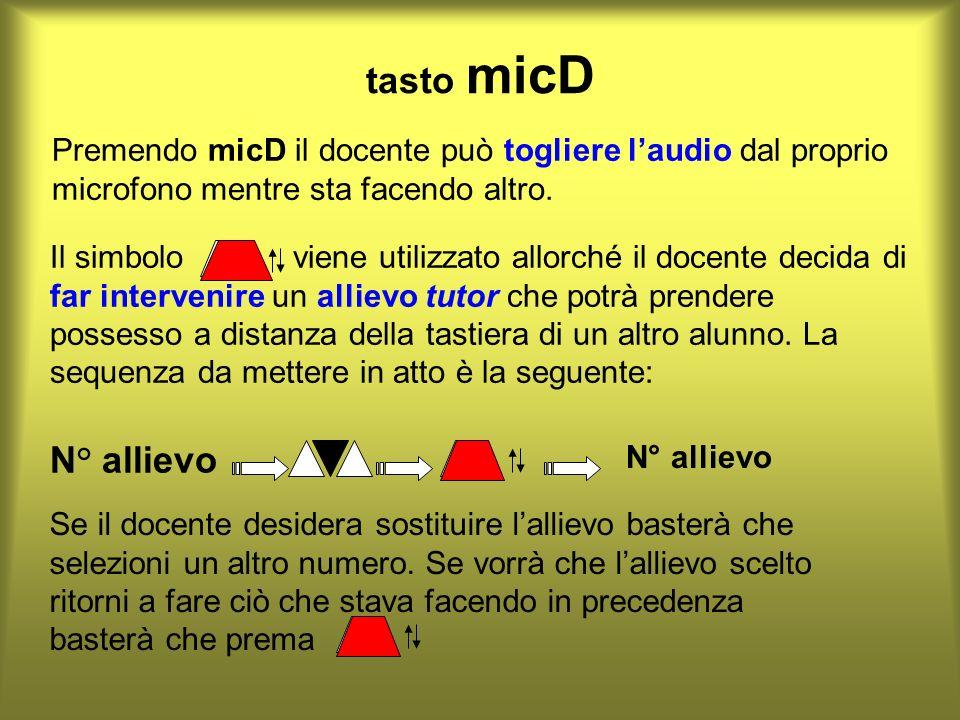tasto micD Premendo micD il docente può togliere l'audio dal proprio. microfono mentre sta facendo altro.