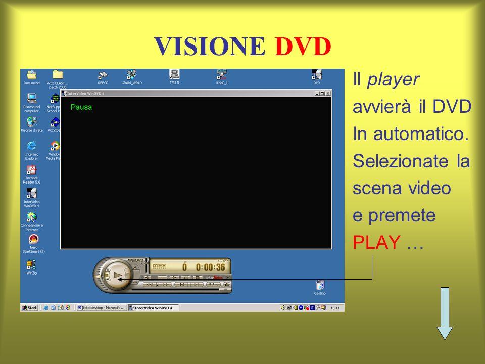 VISIONE DVD Il player avvierà il DVD In automatico. Selezionate la