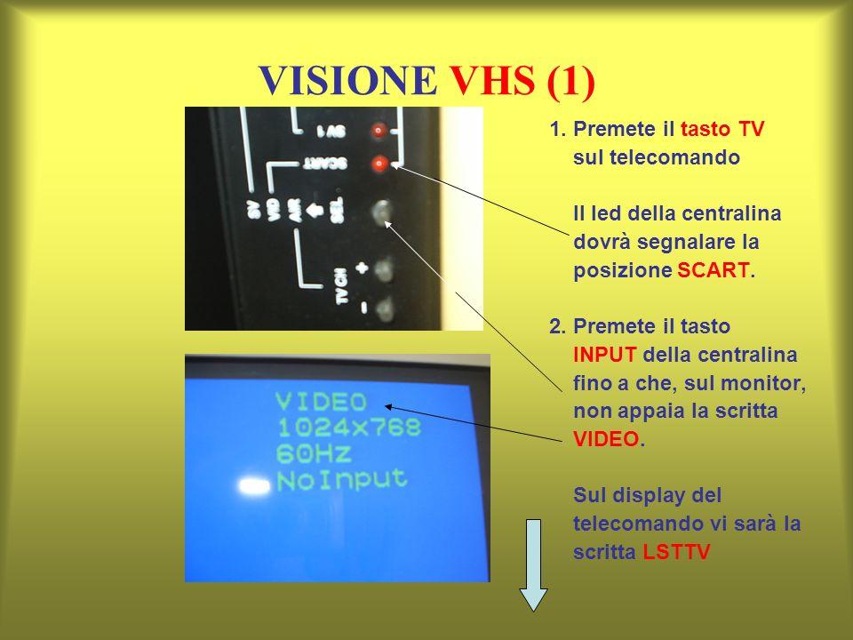 VISIONE VHS (1) 1. Premete il tasto TV sul telecomando