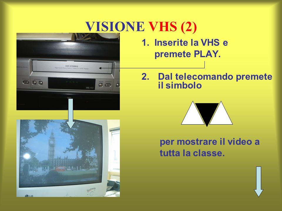 VISIONE VHS (2) 1. Inserite la VHS e premete PLAY.
