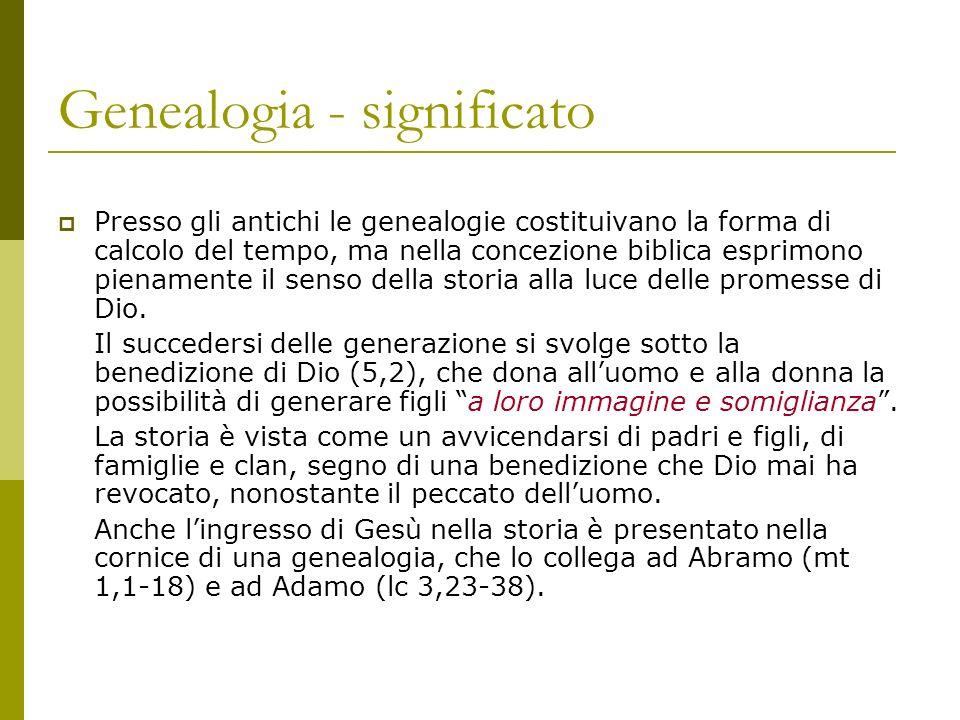 Genealogia - significato