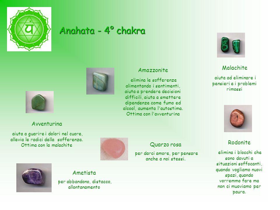 Anahata - 4° chakra Malachite Amazzonite