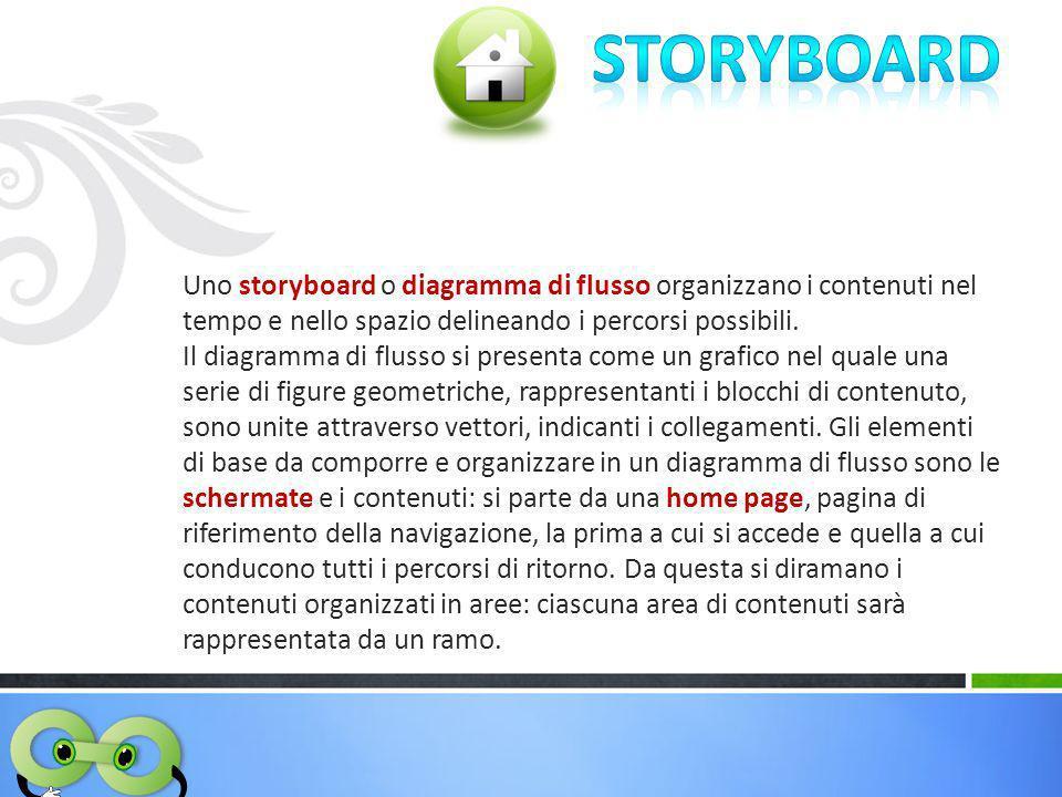 STORYBOARD Uno storyboard o diagramma di flusso organizzano i contenuti nel tempo e nello spazio delineando i percorsi possibili.