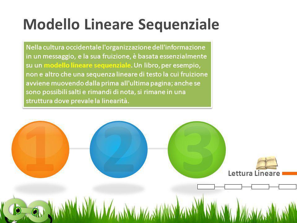 1 2 3 Modello Lineare Sequenziale Lettura Lineare