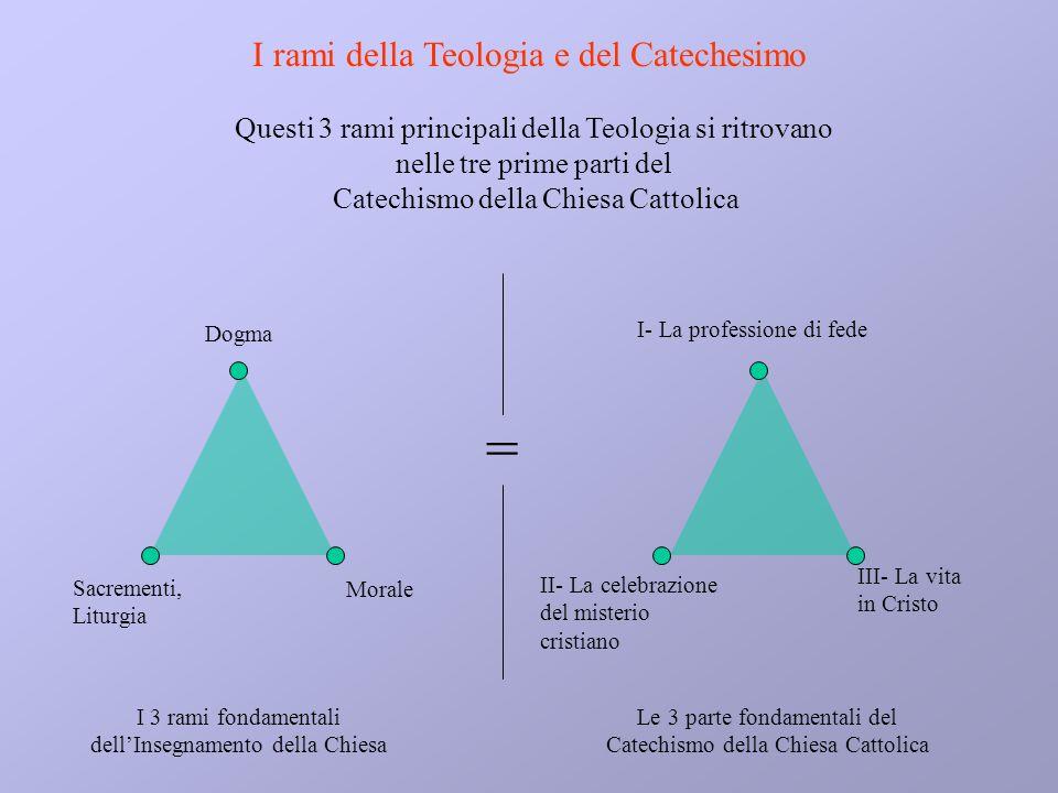 = I rami della Teologia e del Catechesimo