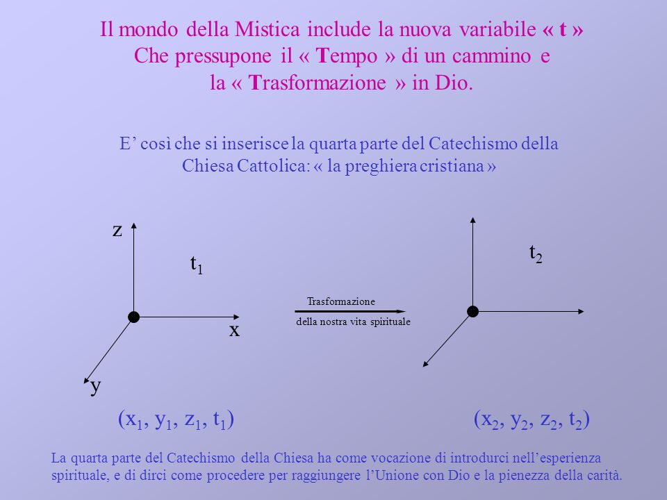 Il mondo della Mistica include la nuova variabile « t »