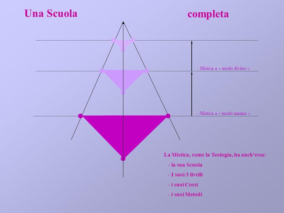 Una Scuola completa La Mistica, come la Teologia, ha anch'essa: