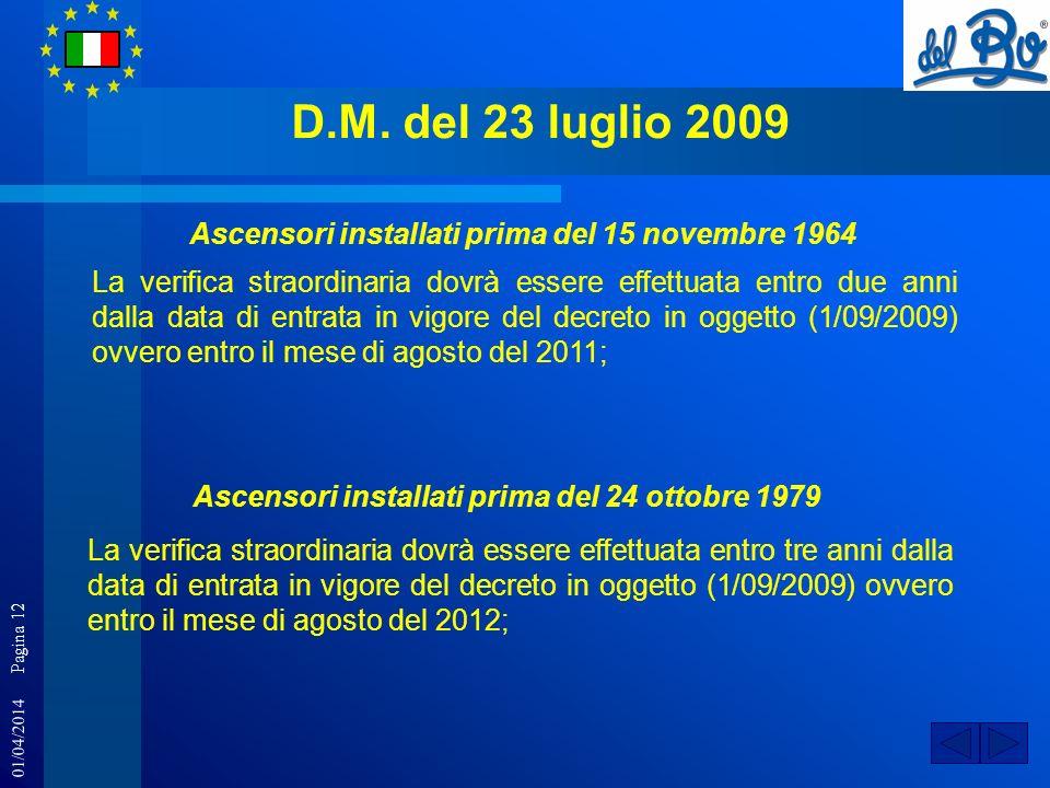 D.M. del 23 luglio 2009 Ascensori installati prima del 15 novembre 1964.