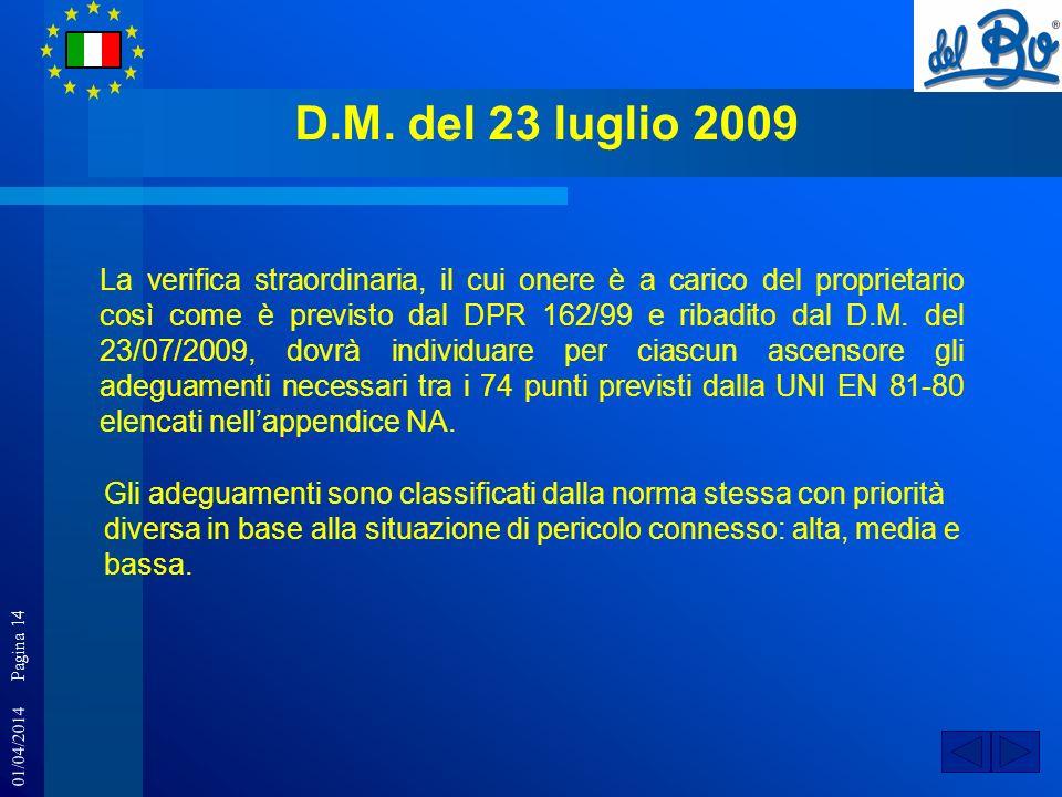 Normativa Ascensori Uni En 81 80 : Uni en ppt scaricare
