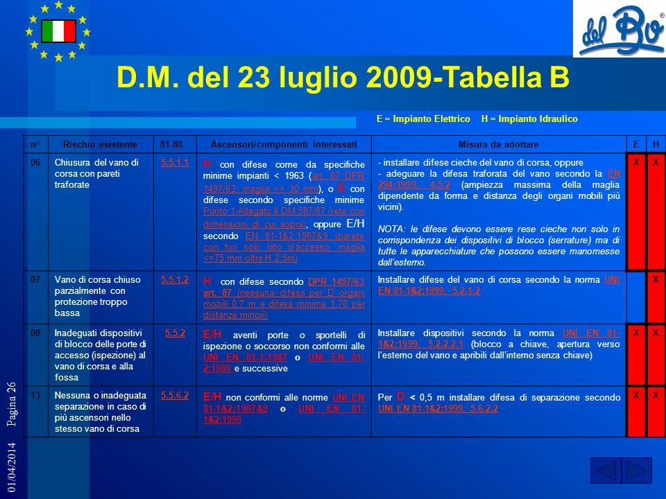 D.M. del 23 luglio 2009-Tabella B