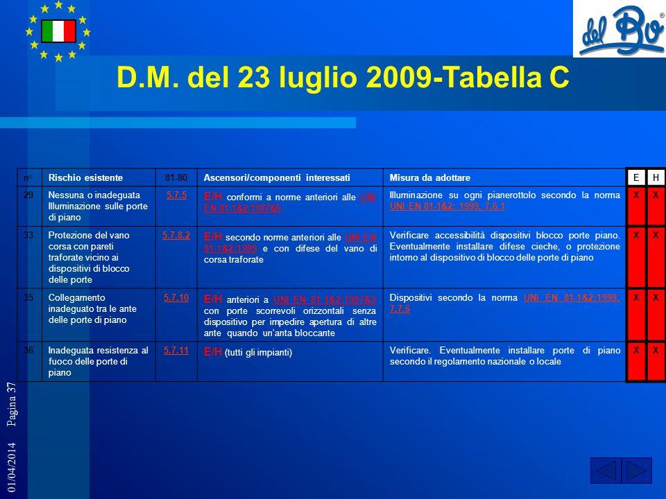 D.M. del 23 luglio 2009-Tabella C