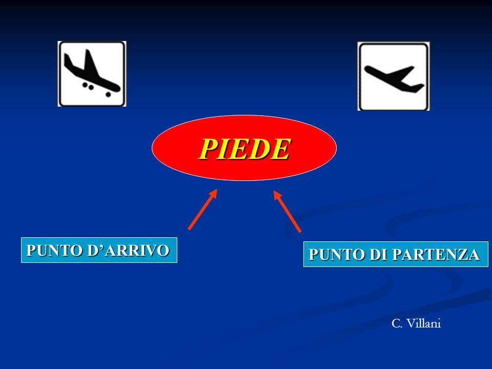 PIEDE PUNTO D'ARRIVO PUNTO DI PARTENZA C. Villani