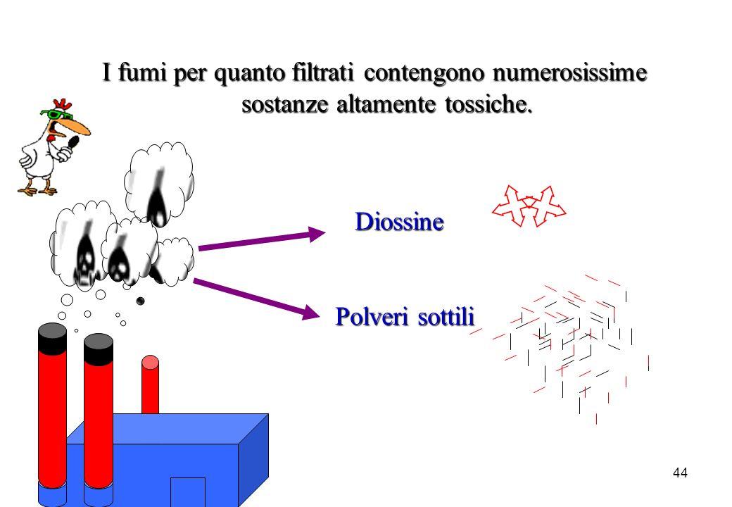 I fumi per quanto filtrati contengono numerosissime sostanze altamente tossiche.