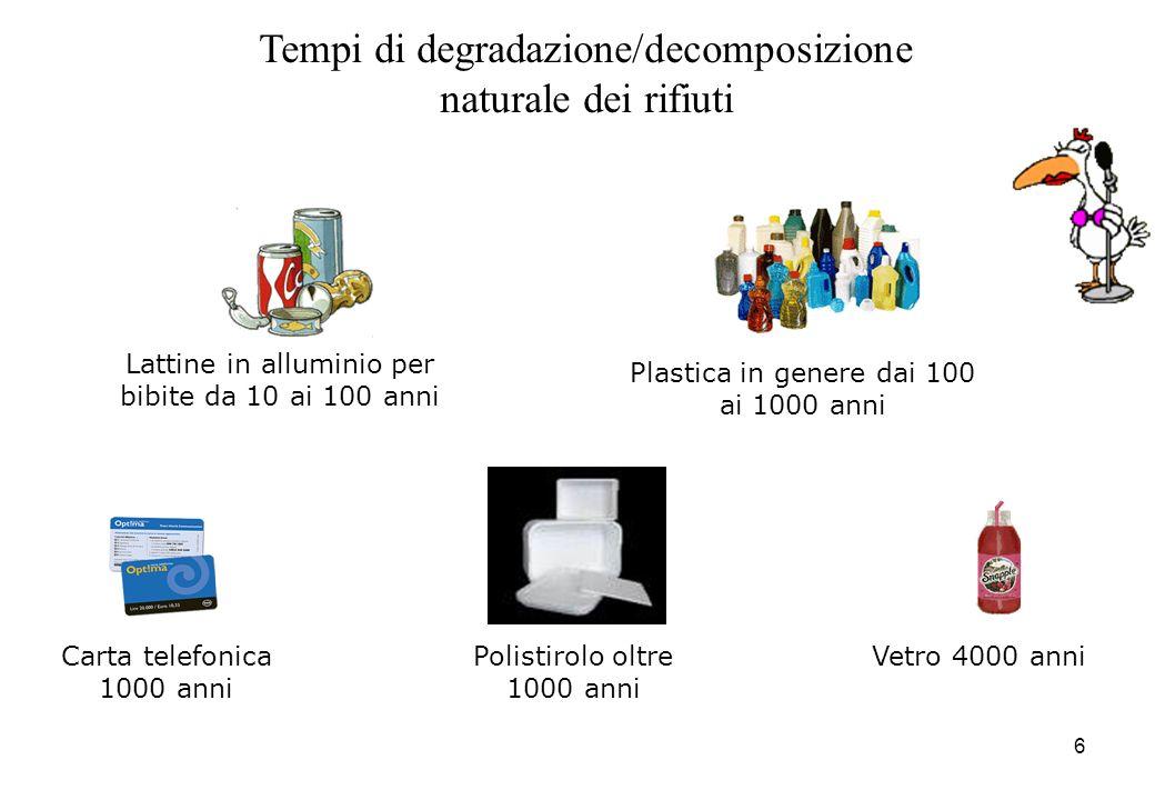 Tempi di degradazione/decomposizione naturale dei rifiuti