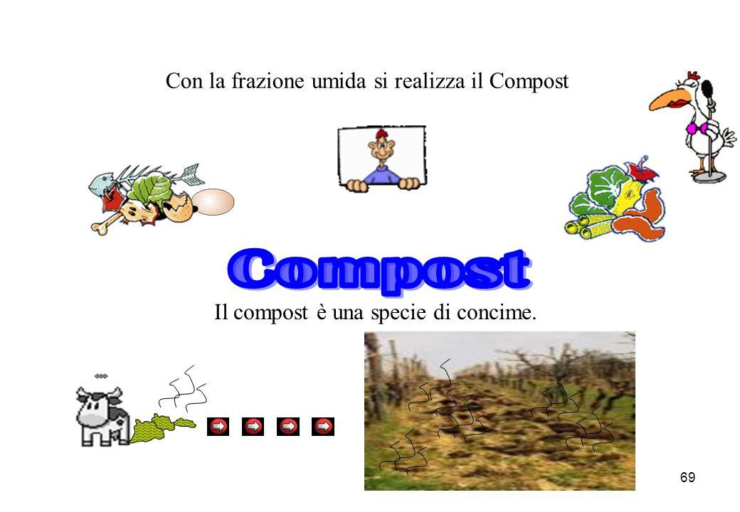 Compost Con la frazione umida si realizza il Compost