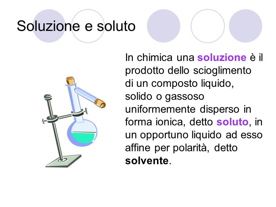Soluzione e soluto