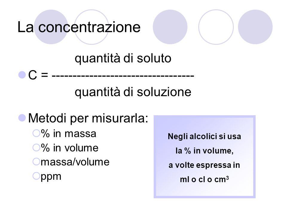 La concentrazione quantità di soluto