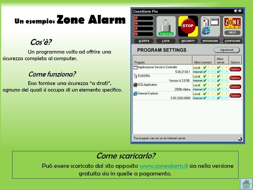 Come scaricarlo Un esempio: Zone Alarm Cos'è