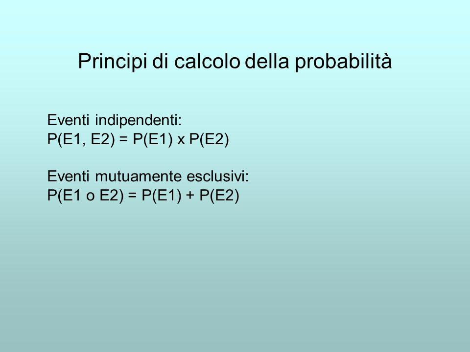 Principi di calcolo della probabilità