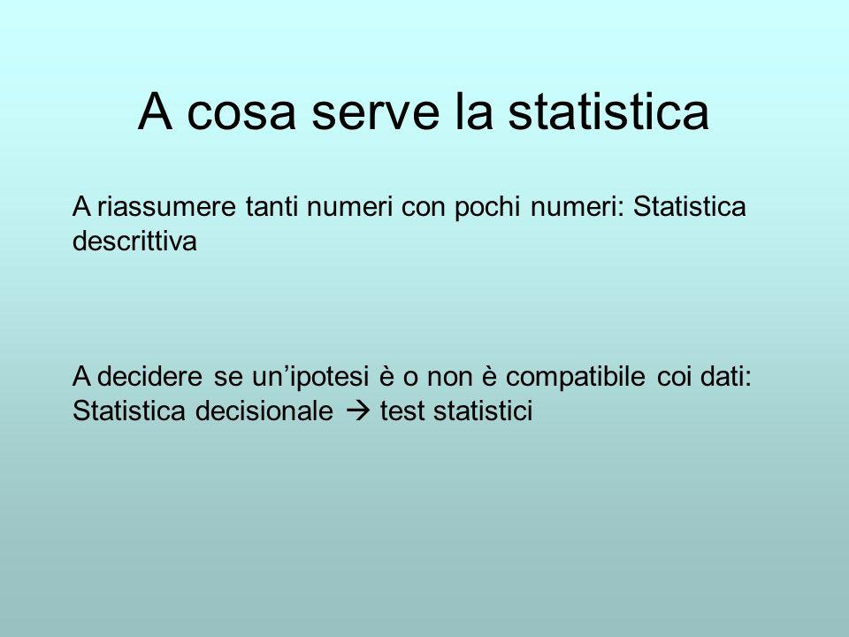 A cosa serve la statistica