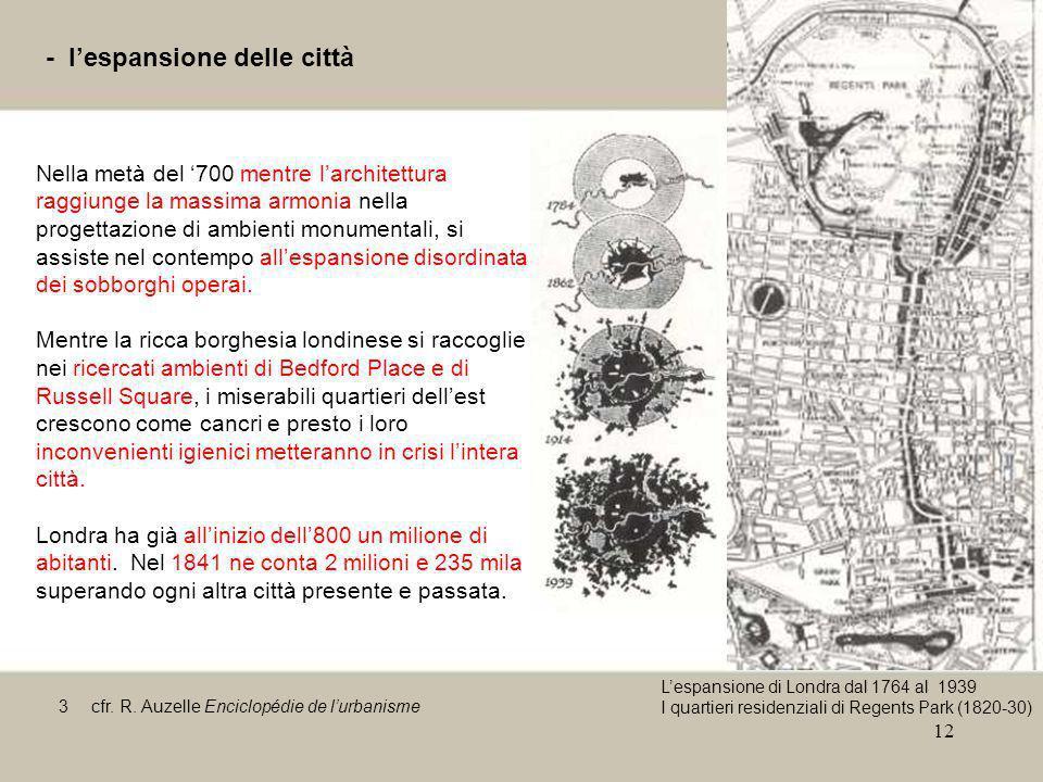 - l'espansione delle città