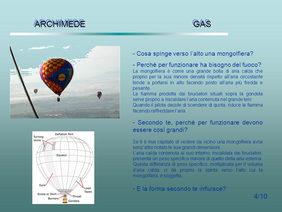 ARCHIMEDE GAS 4/10 - Cosa spinge verso l'alto una mongolfiera