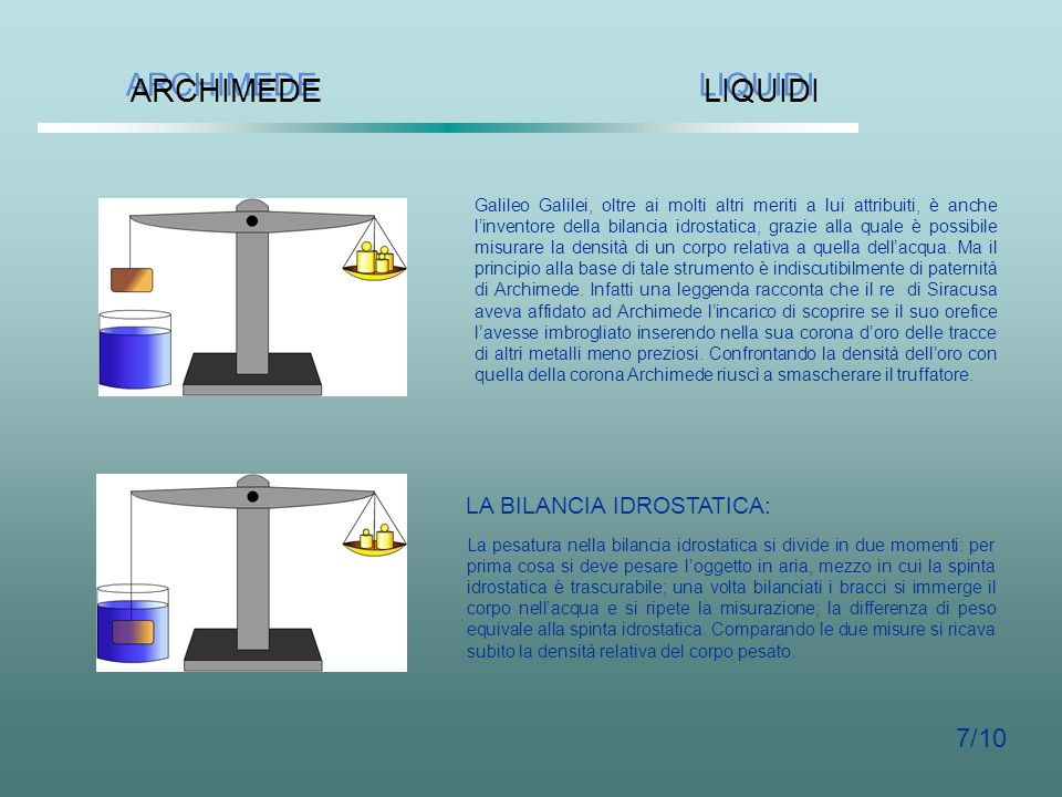 ARCHIMEDE LIQUIDI 7/10 LA BILANCIA IDROSTATICA: